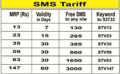 bsnl sms tariff