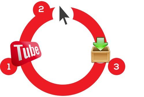 Voilabits Free YouTube Downloader for Mac